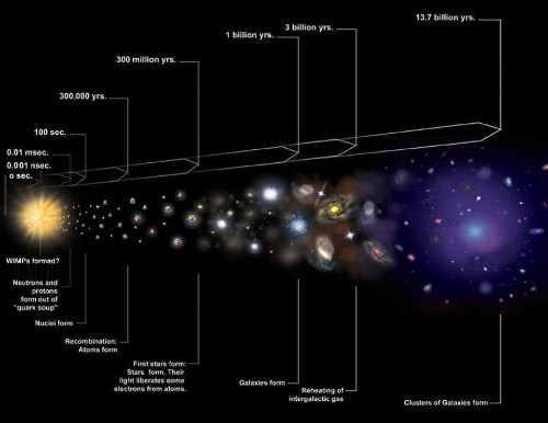 Ask Ethan: Was The Critical Evidence For The Big Bang Discovered By Accident?