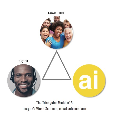 How AI And Human Agents Are Allying For An Improved Customer Experience: Insights from CCW And More