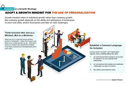 Inclusion As A Growth Strategy Part 6: The Most Essential Skill For The Age Of Personalization