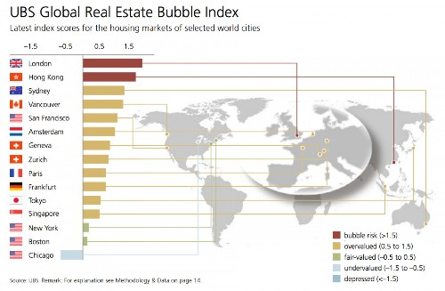 Global Housing Bubble Watch: Why London, Hong Kong Are Dangerously Overvalued