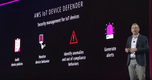 How AWS IoT Device Defender Secures Connected Devices