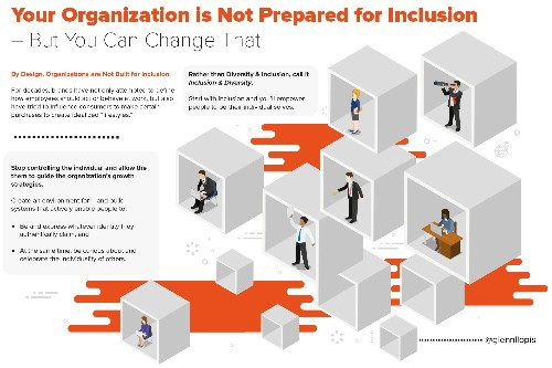 Inclusion As A Growth Strategy Part 1: The Last Remaining True Growth Opportunity