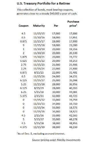 The Million-Dollar Income Stream