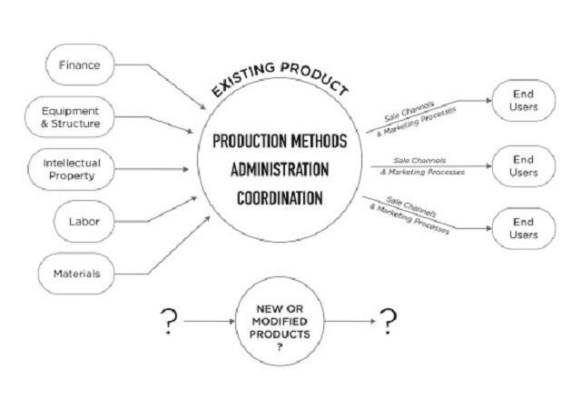 The Death of Strategic Planning: What Next?