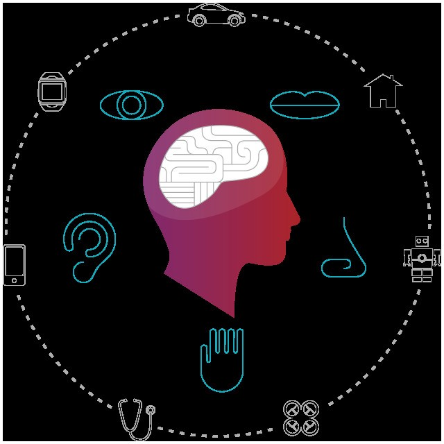 MWC: Qualcomm Uses Zeroth Cognitive Computing Platform To Reflect Human-Like Thinking And Actions