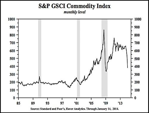 The Coming Economic Shock