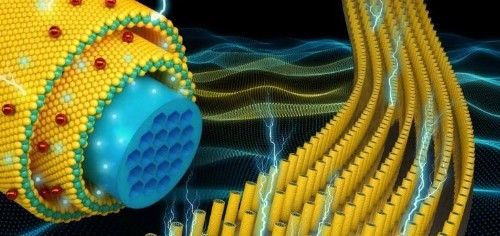 Nanoengineers Produce A Battery Alternative That Charges A Cell Phone In Seconds