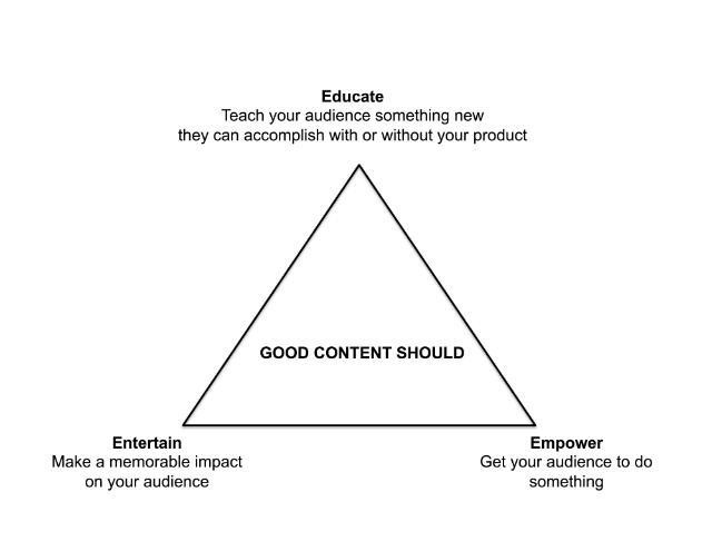 How A Chef Is Owning Content Marketing