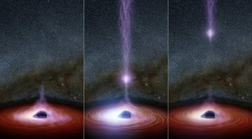 Does A Black Hole Die If It Has No Fuel?