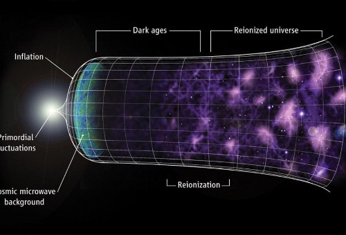 Cosmology's Biggest Conundrum Is A Clue, Not A Controversy
