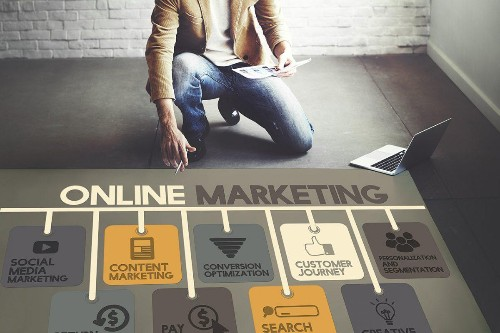 7 Cost-Effective Ways To Market Your Business Online