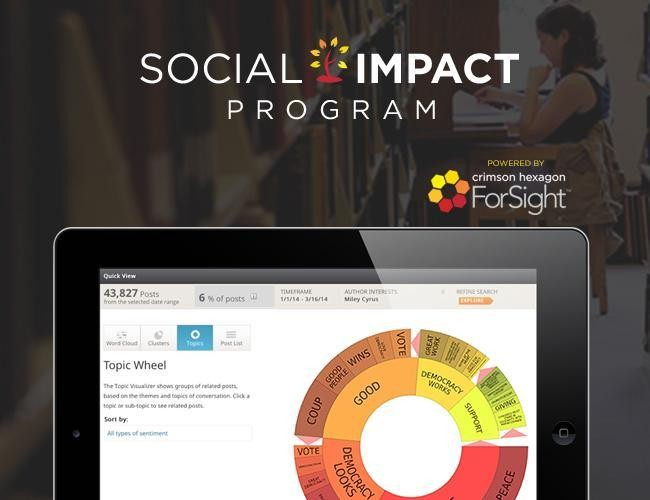 Creating Social Impact With Social Media Data
