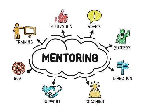 My Best Advice For Entrepreneurs - Find A Mentor. This Is Why And How.