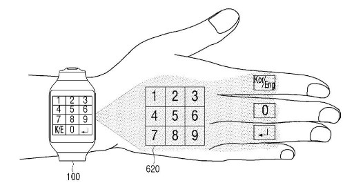 Samsung's Next Smartwatch Could Put The Display On Your Hand