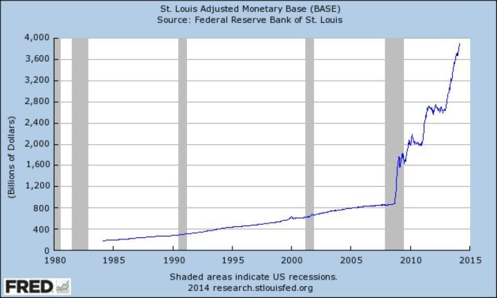 QE Continues To Be Misunderstood