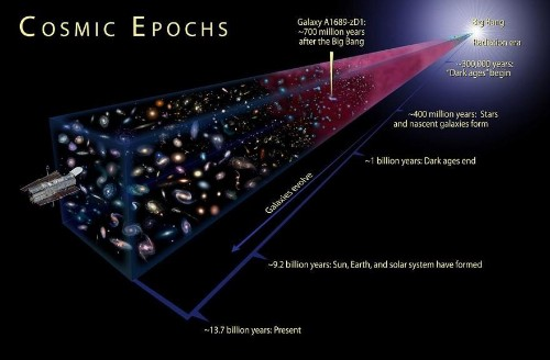 Ask Ethan: What Was The Entropy Of The Universe At The Big Bang?