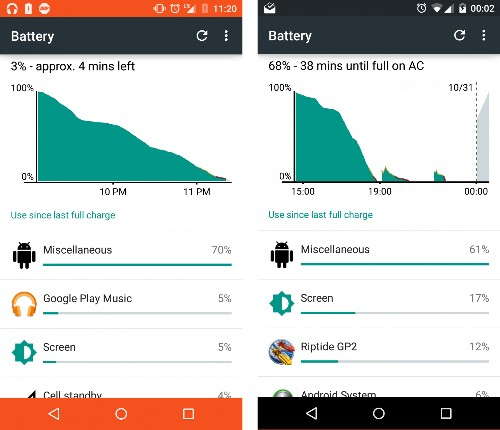 Android Lollipop Hit By Big Battery Life Problem