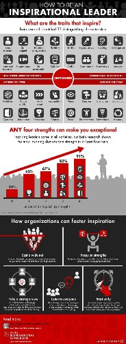 The 33 Traits Of Inspirational Leaders [Infographic]