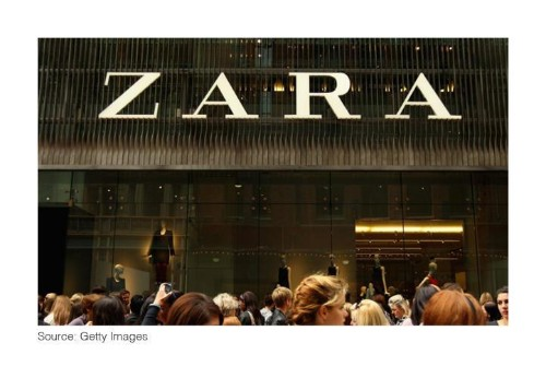 Zara Uses Supply Chain To Win Again