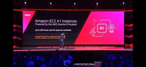 Amazon AWS Builds Toward A Shift In Processor And Server Market Power At Re:Invent