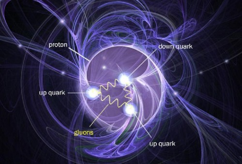 Ask Ethan: If Matter Is Made Of Point Particles, Why Does Everything Have A Size?