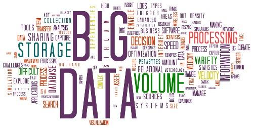 Top 10 Most-Funded Big Data Startups April 2015