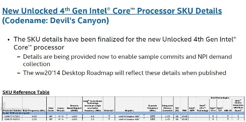 Intel To Release Its First 4GHz Processor