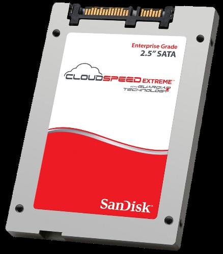 Bringing Speed To Cloud Storage