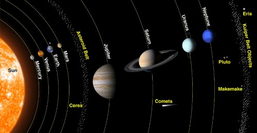 This Is Everything That's Wrong With Our Definition Of 'Planet'