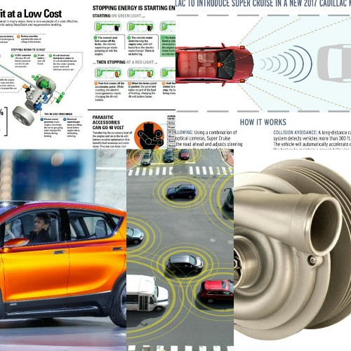 Automotive Technologies To Watch In 2016