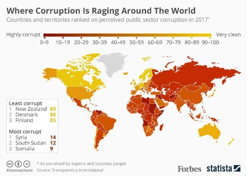 Where Corruption Is Raging Around The World [Infographic]