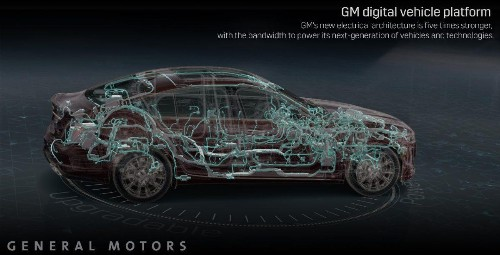 General Motors Unveils All-New Electronic Platform