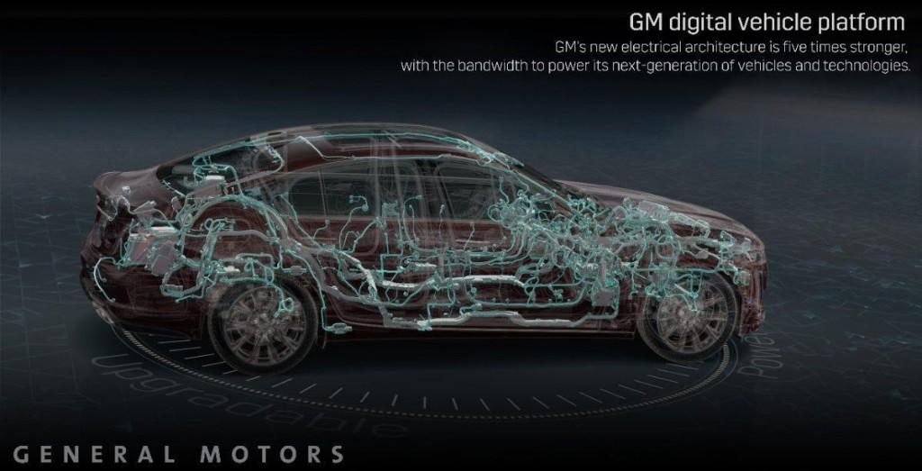 Automotive News - Cover