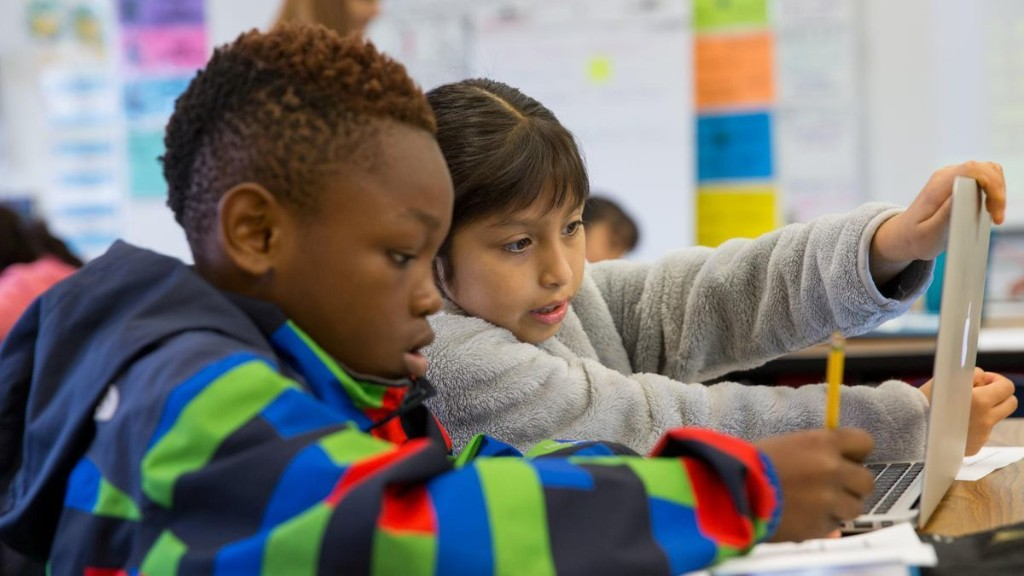 65% Of Teachers Used EdTech Every Day In 2019. Here's Why That Matters.