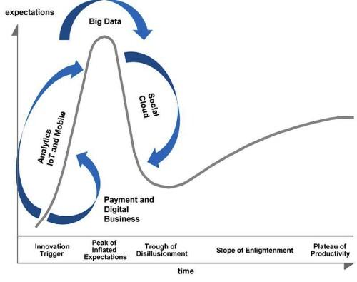 "Big Data Overhyped? ""No,"" Say Actual Scientists"