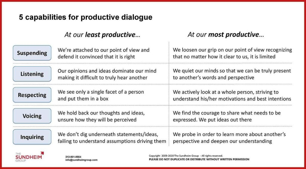 How To Have Productive Dialogues On Tough Topics