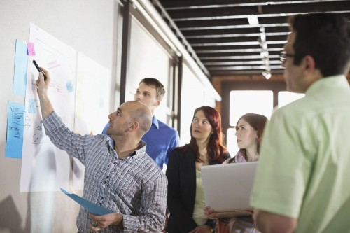 Career Tip For Millennials: Make Good Decisions