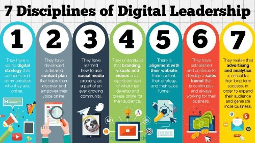 A Second Look At Southeast Asia's Digital Leadership Problem