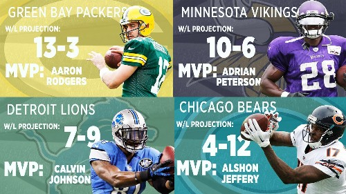 Latest NFL Division Preview: The NFC North