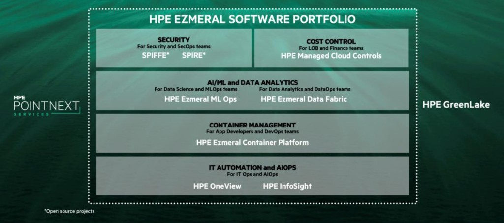 HPE Moving Quickly To Become A Cloud And Services Play With The Help Of 8,300 Software Engineers