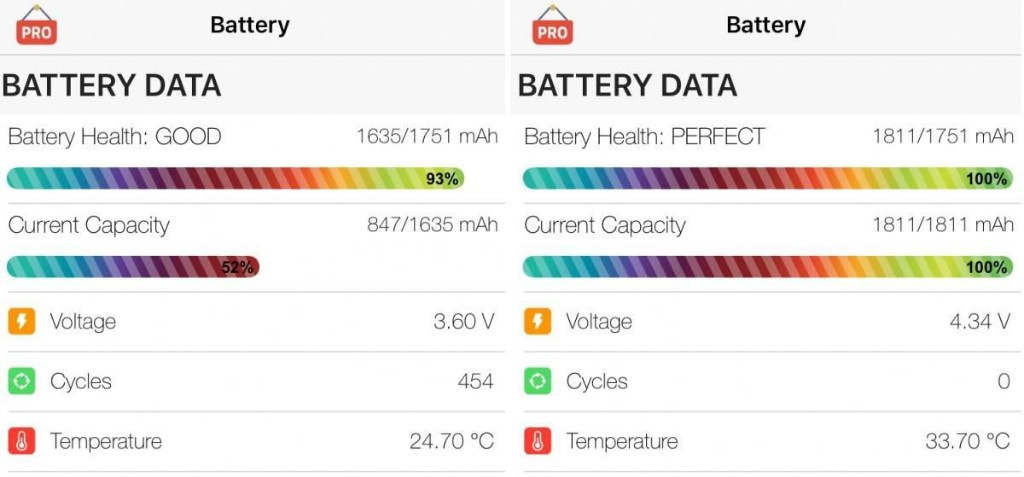 Don't Get An iPhone 7: Just Replace Your iPhone 5 Or iPhone 6 Battery Instead