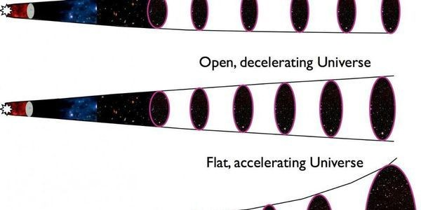 This Is Why Dark Energy Is The Biggest Unsolved Problem In The Universe