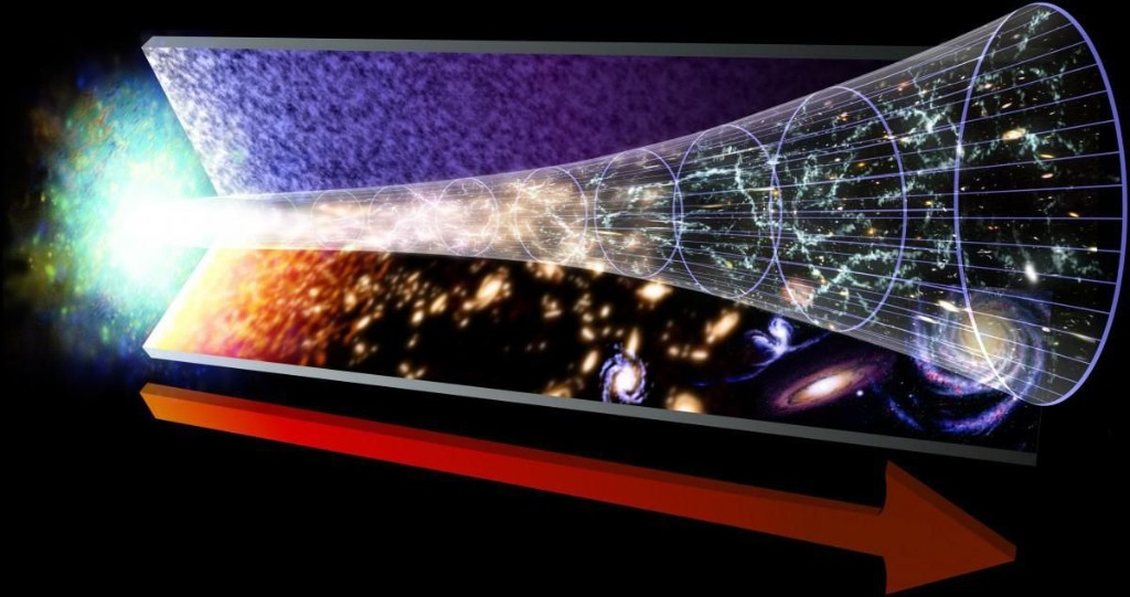 Is There Really A Cosmological Constant? Or Is Dark Energy Changing With Time?