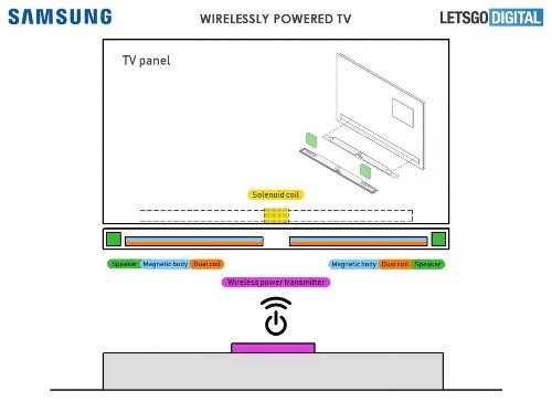 Samsung's New TVs Will Have No Cables At All, Patent Reveals