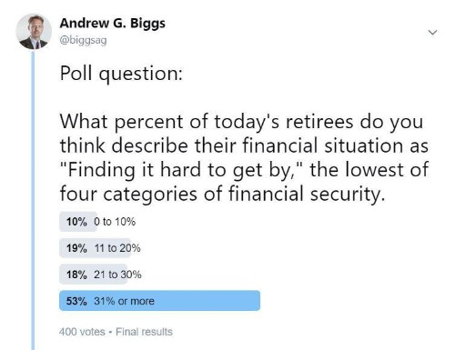 "Retirees say, ""We're doing okay."" Experts refuse to listen."