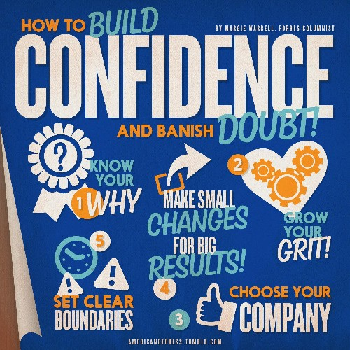 Is Self-Doubt Holding You Back? 5 Ways To Build Confidence And Banish Doubt