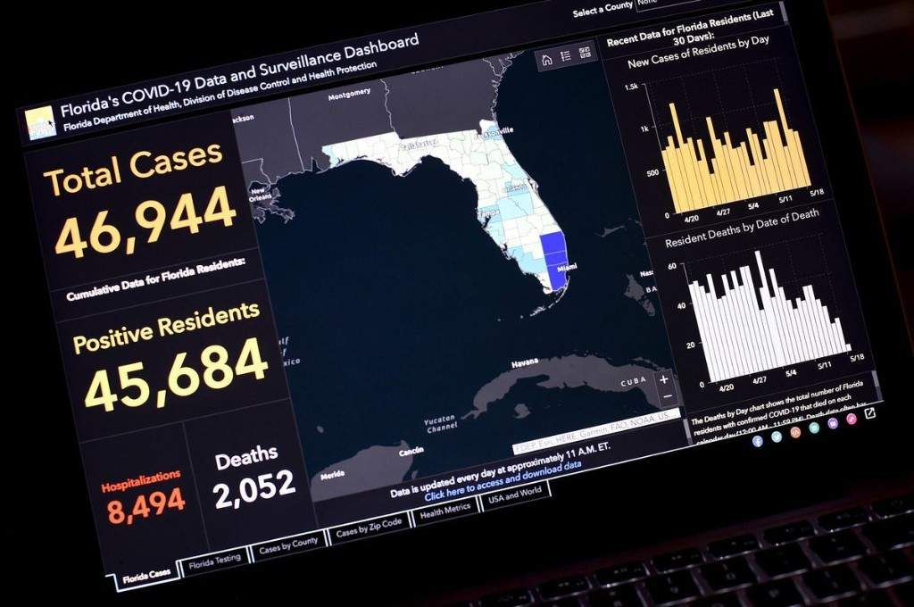 Fired Florida Covid Dashboard Architect Claims She Was Asked To Manually Change Numbers