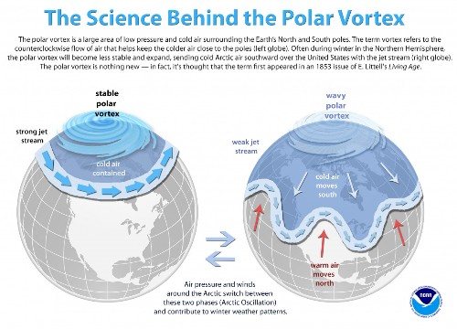 Boost Your Understanding Of The Polar Vortex With These Visualizations