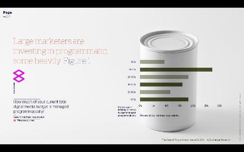 Programmatic Advertising To Gobble Up Even More Ad Budgets - Report