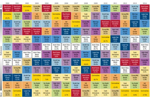 The S&P 500 Shouldn't Be The Barometer Of Investor Success, Here's Why